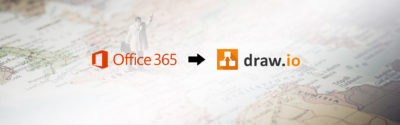 Office 365 to Draw.io mapping