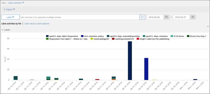 Screenshot of Label Activity Explorer