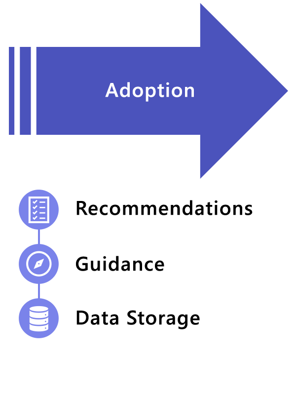 Adoption: Recommendations, guidance and data storage