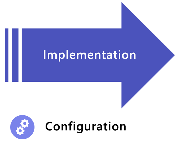 Implementation: Configuration