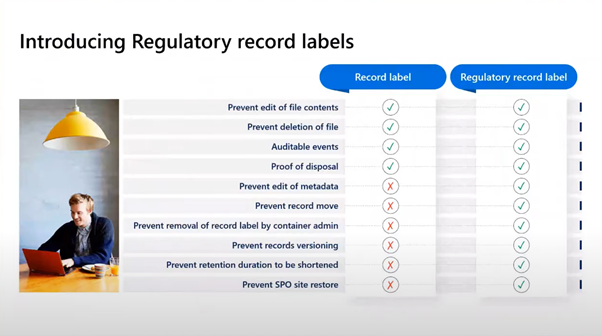 introducing regulatory record labels
