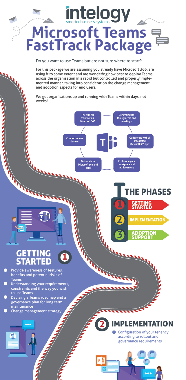 Microsoft Teams FastTrack Infographic cropped