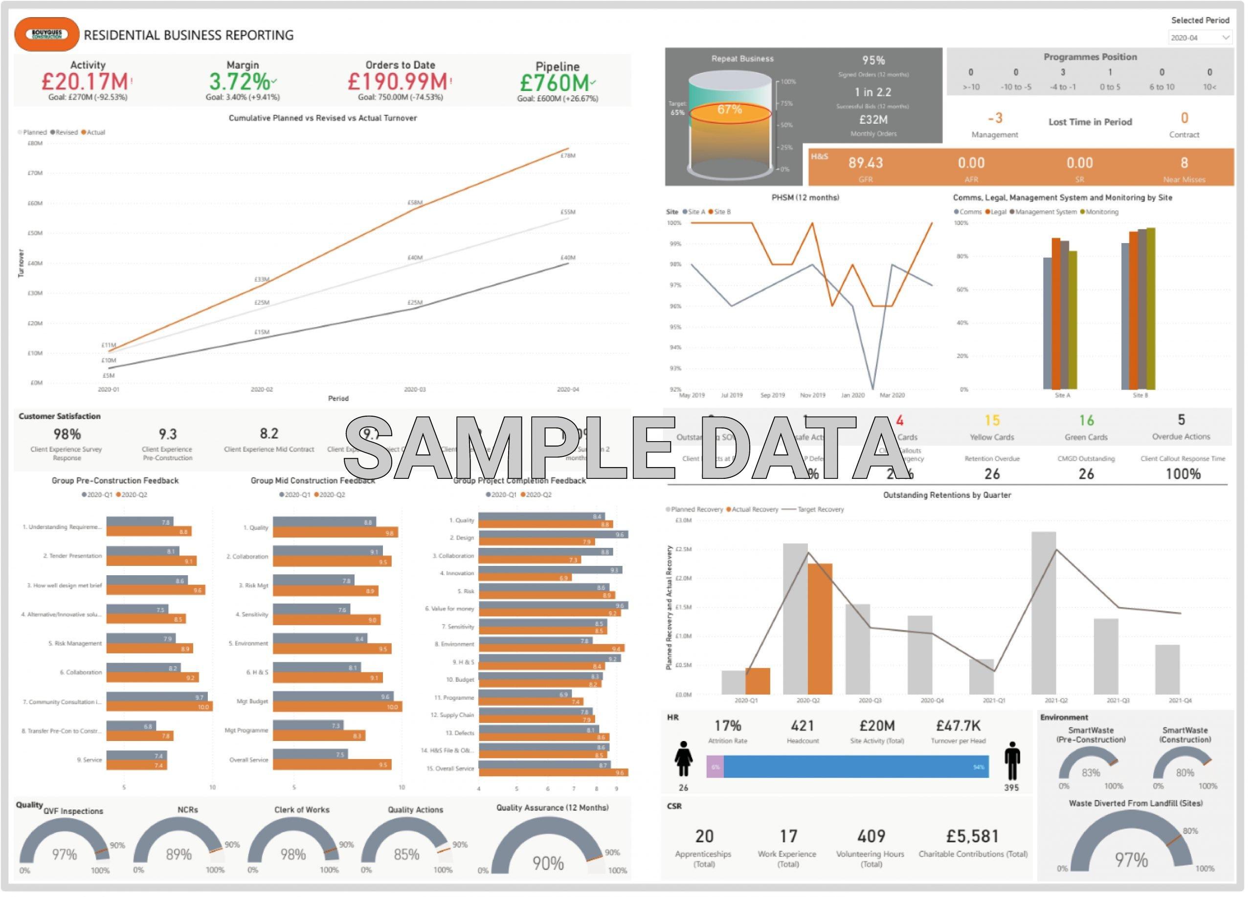 Bouygues sample data