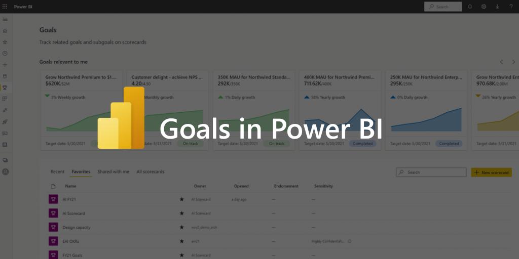 Power BI Goals